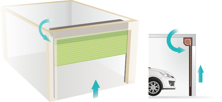 Illustration porte-garage avec volet roulant