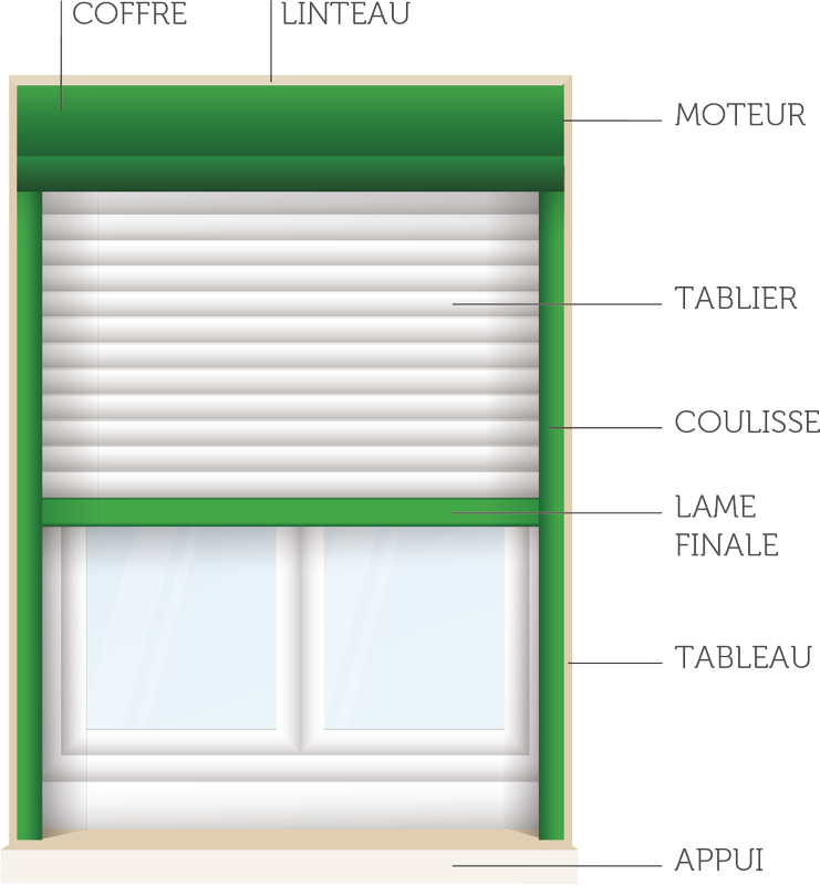 Illustration des volets roulants rénovation